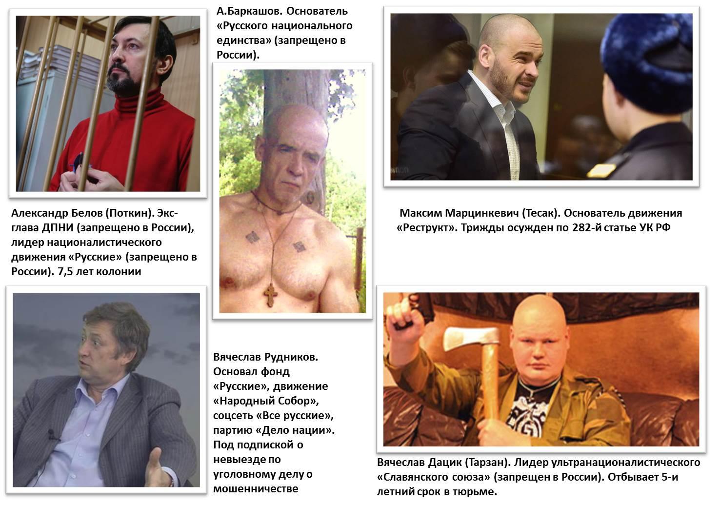 Почему российский национализм столь популярен в Рунете?