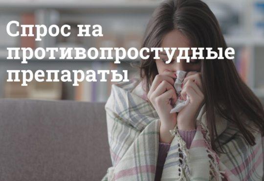 Мегаптека.ру о причинах повышения спроса на противовирусные препараты в сентябре